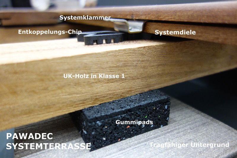 terrassenholz pawadec die intelligentere holzterrasse. Black Bedroom Furniture Sets. Home Design Ideas